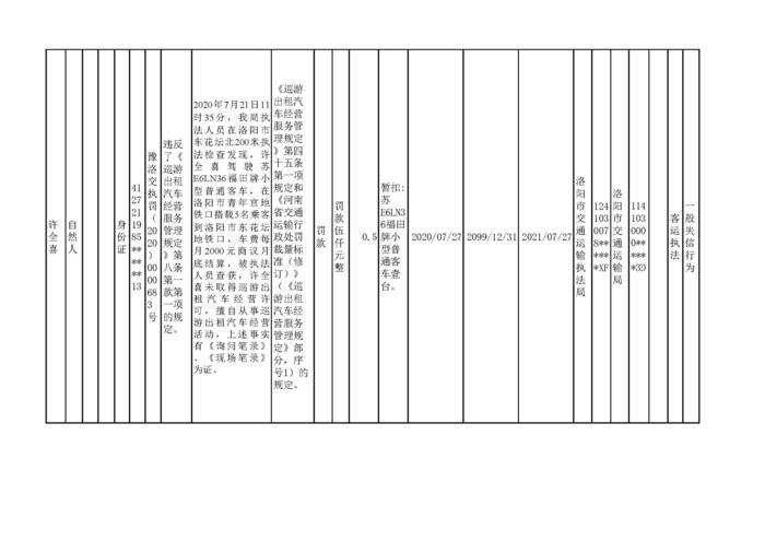 2020.07.28河南省洛阳市w88优德体育w88手机版机构行政处罚信用信息公2_页面_3.jpg