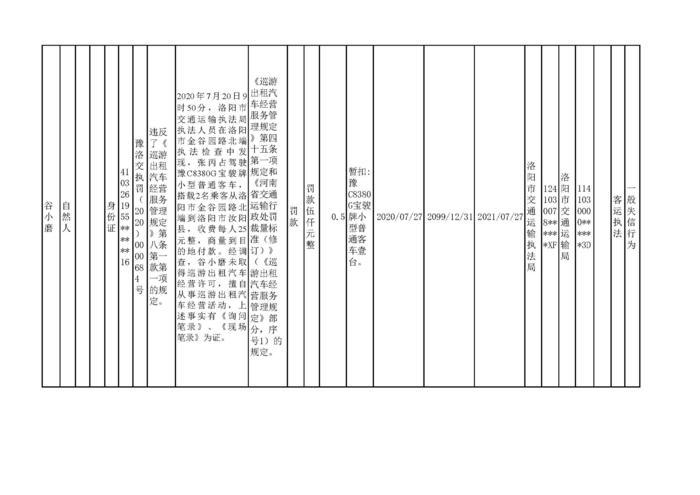 2020.07.28河南省洛阳市w88优德体育w88手机版机构行政处罚信用信息公2_页面_6.jpg