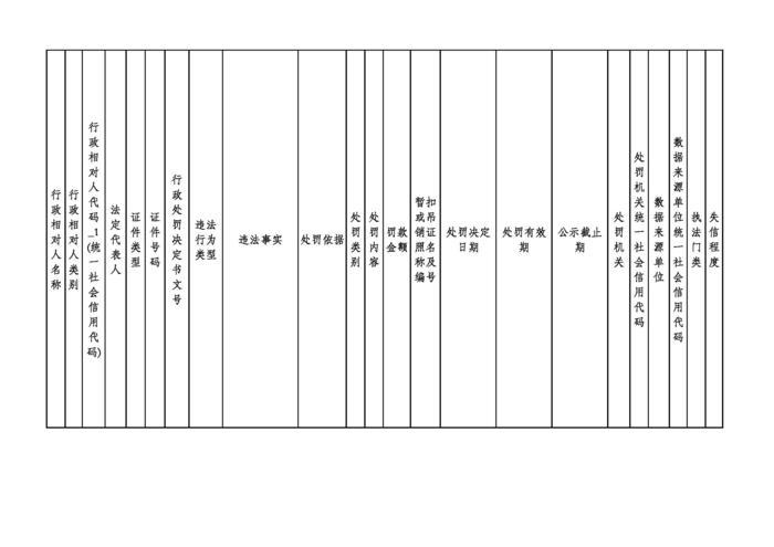 2020.07.27河南省洛阳市w88优德体育w88手机版机构行政处罚信用信息公示3_页面_1.jpg