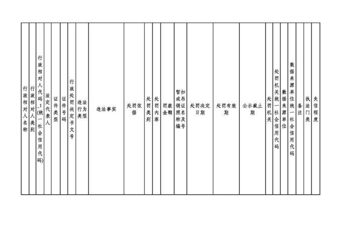 2020.07.27河南省洛阳市w88优德体育w88手机版机构行政处罚信用信息公示4_页面_1.jpg