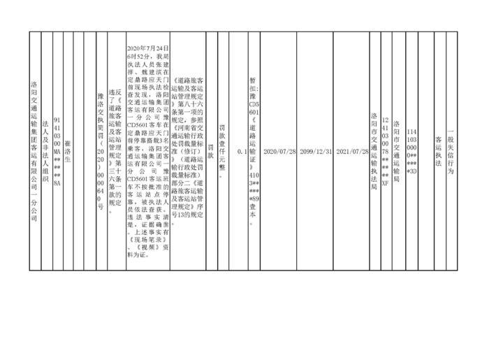 2020.07.29河南省洛阳市w88优德体育w88手机版机构行政处罚信用信息公示_页面_2.jpg