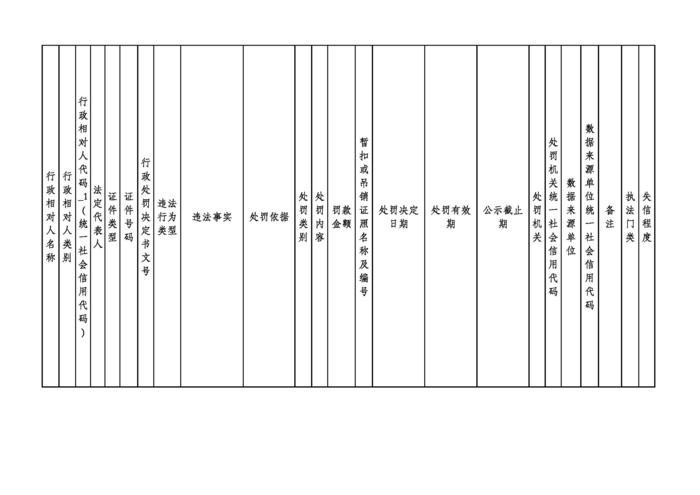 2020.07.29河南省洛阳市w88优德体育w88手机版机构行政处罚信用信息公示_页面_1.jpg