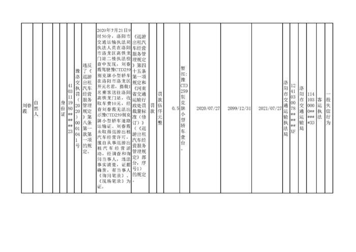 2020.07.27河南省洛阳市w88优德体育w88手机版机构行政处罚信用信息公示2_页面_4.jpg