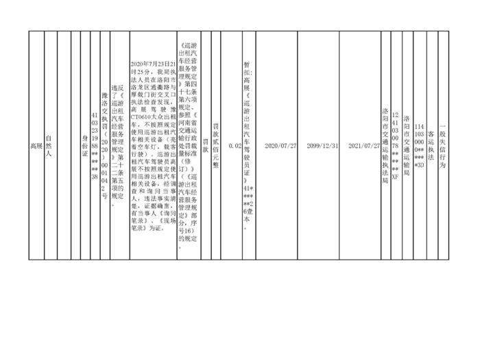 2020.07.27河南省洛阳市w88优德体育w88手机版机构行政处罚信用信息公示2_页面_3.jpg