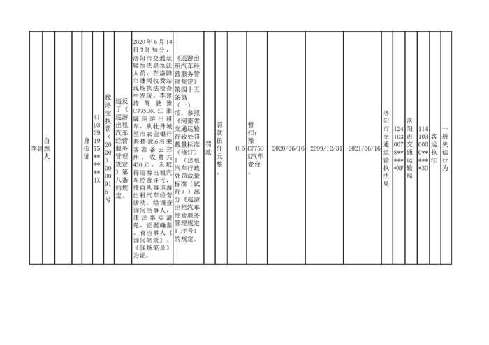2020.06.19河南省洛阳市w88优德体育w88手机版机构行政处罚信用信息公示2_页面_5.jpg