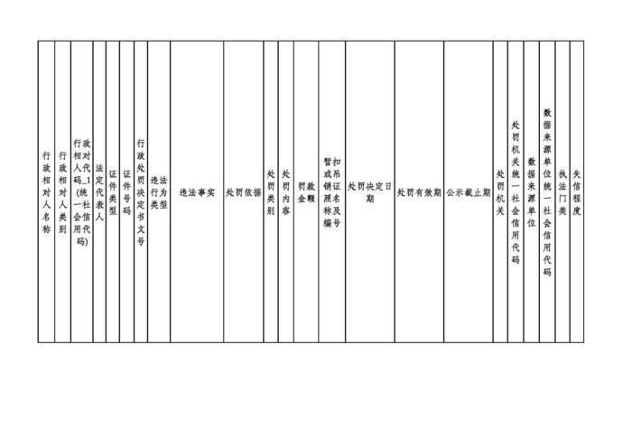 2020.06.19河南省洛阳市w88优德体育w88手机版机构行政处罚信用信息公示2_页面_1.jpg